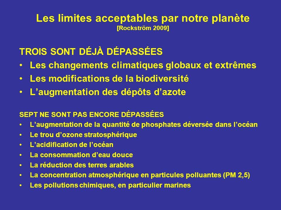 Les limites acceptables par notre planète [Rockström 2009]